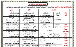 مذكرة لغة عربية للصف الثاني عشر الفصل الثاني