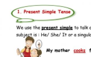 قواعد اللغة الانجليزية للصف السابع اعداد دلال المطيري الفصل الاول