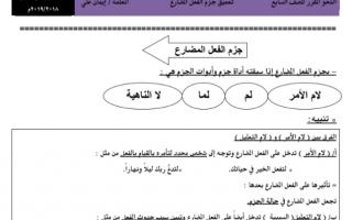 النحو المقرر تعميق جزم الفصل المضارع للصف السابع لغة عربية اعداد إيمان علي الفصل الثاني