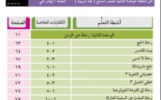 حل انشطة الوحدة الثانية لغة عربية للصف السابع الفصل الثاني اعداد ايمان علي