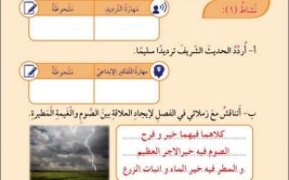 حل درس صيامي جنة اسلامية للصف الرابع