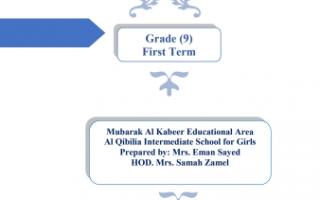 مذكرة لغة انجليزية للصف التاسع للمعلمة ايمان سيد