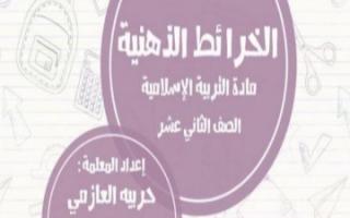 خرائط ذهنية إسلامية للصف الثاني عشر الفصل الثاني إعداد أ.حربيه العازمي
