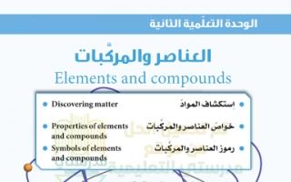 حل كتاب العلوم للصف السابع العناصر والمركبات