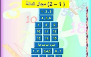 حل كراسة التمارين مجال الدالة رياضيات للصف الحادي عشر الفصل الاول