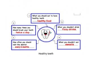 تقرير انجليزي للصف الخامس Healthy teeth
