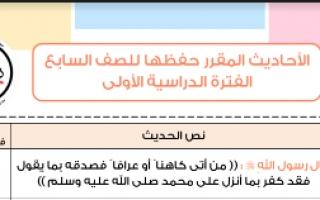 الأحاديث المقرر حفظها للصف السابع اعداد بشاير الشويب