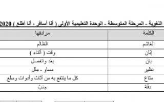 الثروة اللغوية للوحدة الأولى عربي للصف السابع 2020 2021