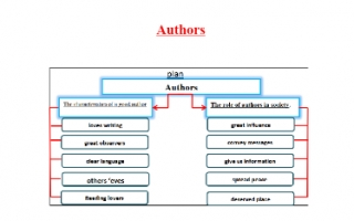 تقرير انجليزي Authors للصف التاسع