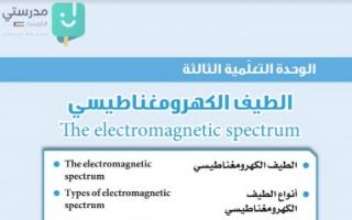 حل وحدة الطيف الكهرومغناطيسي علوم للصف التاسع