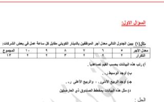 مذكرة أسئلة محلولة إحصاء للصف الحادي عشر أدبي الفصل الثاني ثانوية المهيني