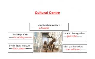 تقرير Cultural Centre لغة إنجليزية للصف الخامس الفصل الأول