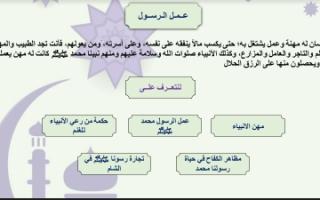 تقرير اسلامية سادس عمل الرسول