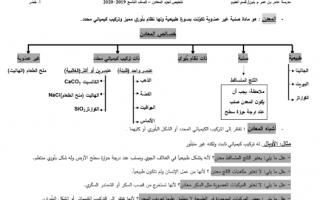 مذكرة علوم المعادن للصف التاسع مدرسة عامر بن عمر بنين