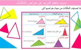 تقرير رياضيات للصف السابع المثلث
