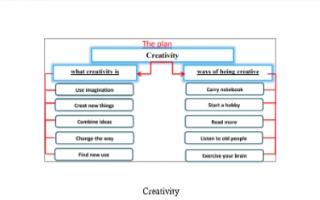 تقرير انجليزي للصف الثامن Creativity