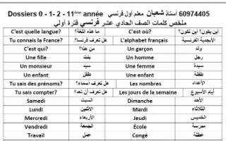 ملخص فرنسي للصف الحادي عشر الفصل الاول