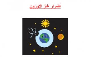 تقرير أضرار غاز الأوزون مادة العلوم للصف الخامس الفصل الأول