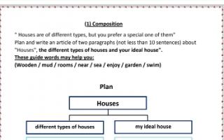 مواضيع تعبير إنجليزي للصف السابع الفصل الأول