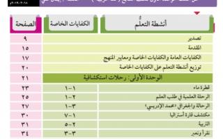 حل انشطة الوحدة الاولى لغة عربية للصف السابع الفصل الثاني اعداد ايمان علي