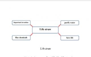 تقرير انجليزي للصف السادس Life straw