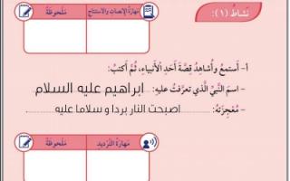 حلول الدروس 5 6 7 الوحدة الأولى إسلامية للصف الرابع الفصل الاول