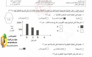 نموذج الاجابة علوم للصف السادس منطقة الاحمدي الفصل الثاني 2017-2018