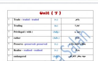 ملخص وتدريبات الوحدة السابعة انجليزي للصف السابع الفصل الثاني أ.ولاء صلاح