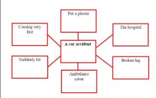 تقرير A car accident2 لغة إنجليزية للصف السادس