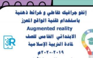 انفوجرافيك اسلامية للصف الخامس الفصل الاول اعداد انوار العجمي