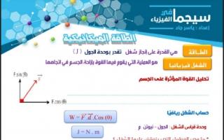 مذكرة الفيزياء للصف الثاني عشر الفصل الاول للمعلم ياسر جاد