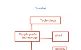تقرير انجليزي عاشر التكنولوجيا