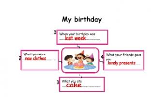 تقرير My birthday لغة إنجليزية للصف الرابع