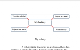 تقرير انجليزي للصف السادس My holiday