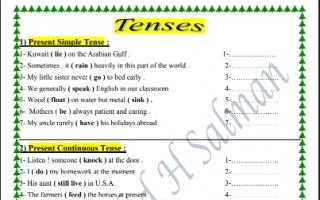 تدريبات على قواعد وأزمنة انجليزي للمتوسط والثانوياعداد خالد سلمان