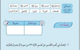 حل درس ايماني بالكتب السماوية اسلامية للصف الرابع