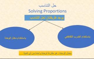 تقرير رياضيات للصف السابع حل التناسب