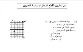 حل تمارين القطع المكافئ رياضيات للصف الثاني عشر علمي الفصل الثاني