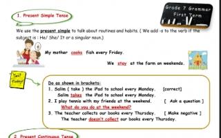 مذكرة قواعد انجليزي للمرحلة المتوسطة للمعلمة دلال المطيري