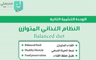 حل وحدة النظام الغذائي المتوازن علوم للصف التاسع