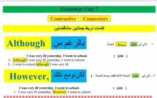 قواعد الانجليزي للصف الثامن الفصل الثاني