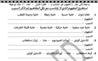 مراجعة المفهوم غير المناسب أحياء للصف الثاني عشر علمي الفصل الأول إعداد أ.خالد أبو عيطه