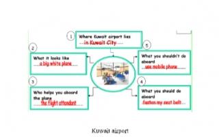 تقرير انجليزي للصف الخامس Kuwait airport