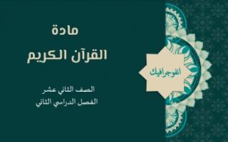 انفوجرافيك القرآن الكريم للصف الثاني عشر الفصل الثاني