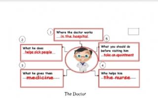تقرير انجليزي للصف الخامس The Doctor