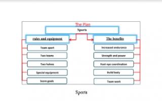 تقرير انجليزي للصف التاسع Sports