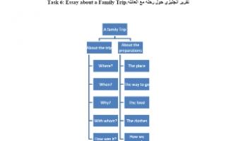 تقرير انجليزي حول رحلة مع العائلة للصف التاسع