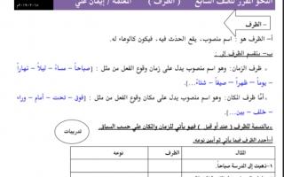 النحو المقرر الظرف للصف السابع لغة عربية اعداد إيمان علي الفصل الثاني