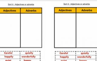 ورقة عمل الظروف والصفات انجليزي للصف الخامس الفصل الأول