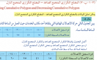 حل كتاب الطالب إحصاء البند (3-1-ب-3) للصف الحادي عشر أدبي الفصل الأول